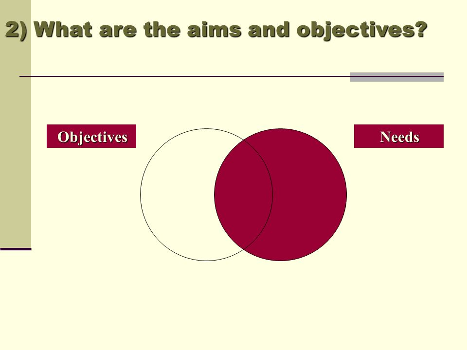 The taught Curriculum The declared Curriculum The learned Curriculum 2) What are the aims and objectives?