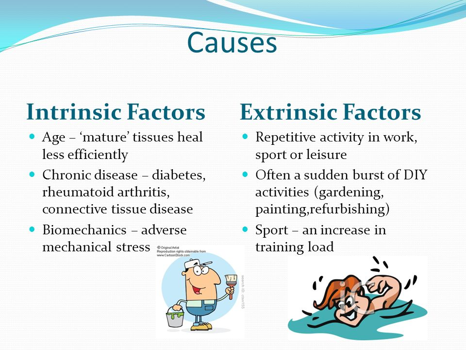 Causes Intrinsic Factors Extrinsic Factors Age – mature tissues heal less efficiently Chronic disease – diabetes, rheumatoid arthritis, connective tis