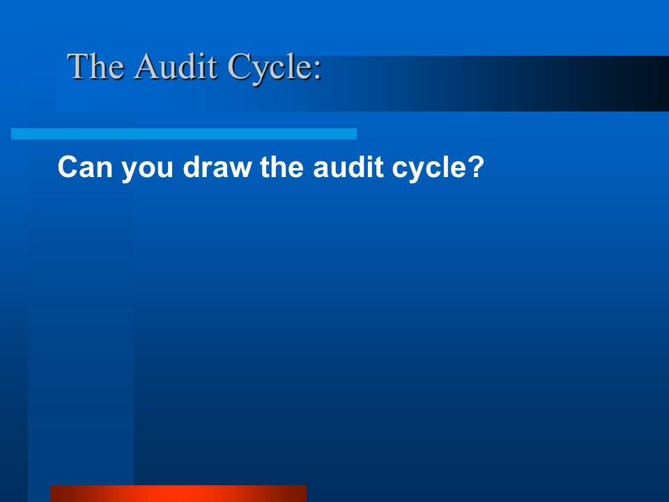 The Audit Cycle: The Audit Cycle: Can you draw the audit cycle?
