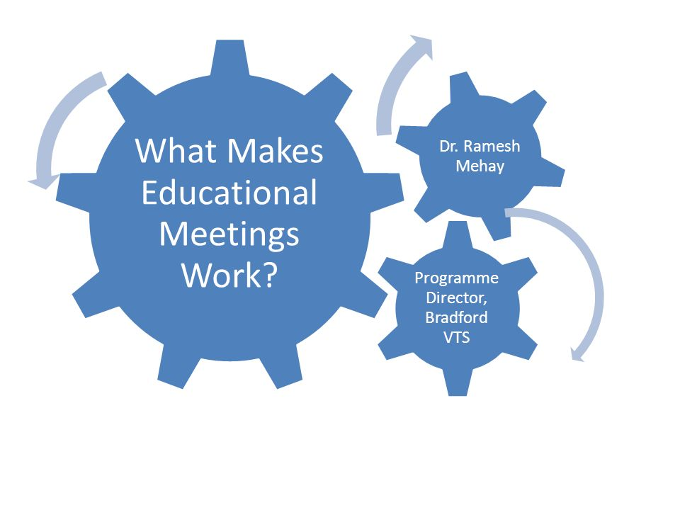 What Makes Educational Meetings Work Programme Director, Bradford VTS Dr. Ramesh Mehay