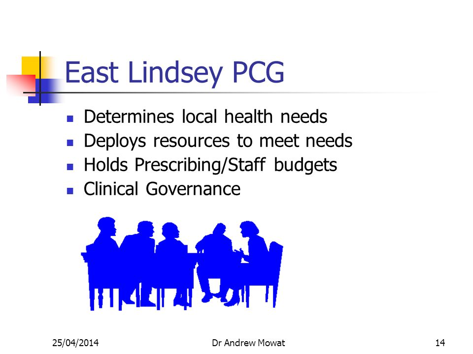 25/04/2014Dr Andrew Mowat13 NHS Primary Care Structure Department of Health (DoH) NHS Executive (NHSE) Regional Health Authority (RHA) (Trent) Local Health Authority (LHA) (Lincolnshire) Primary Care Group (Trust) (East Lindsey)