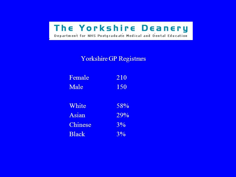 Yorkshire GP Registrars Female210 Male 150 White58% Asian29% Chinese3% Black3%