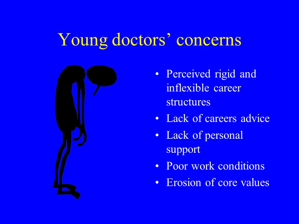 Young doctors concerns Perceived rigid and inflexible career structures Lack of careers advice Lack of personal support Poor work conditions Erosion of core values