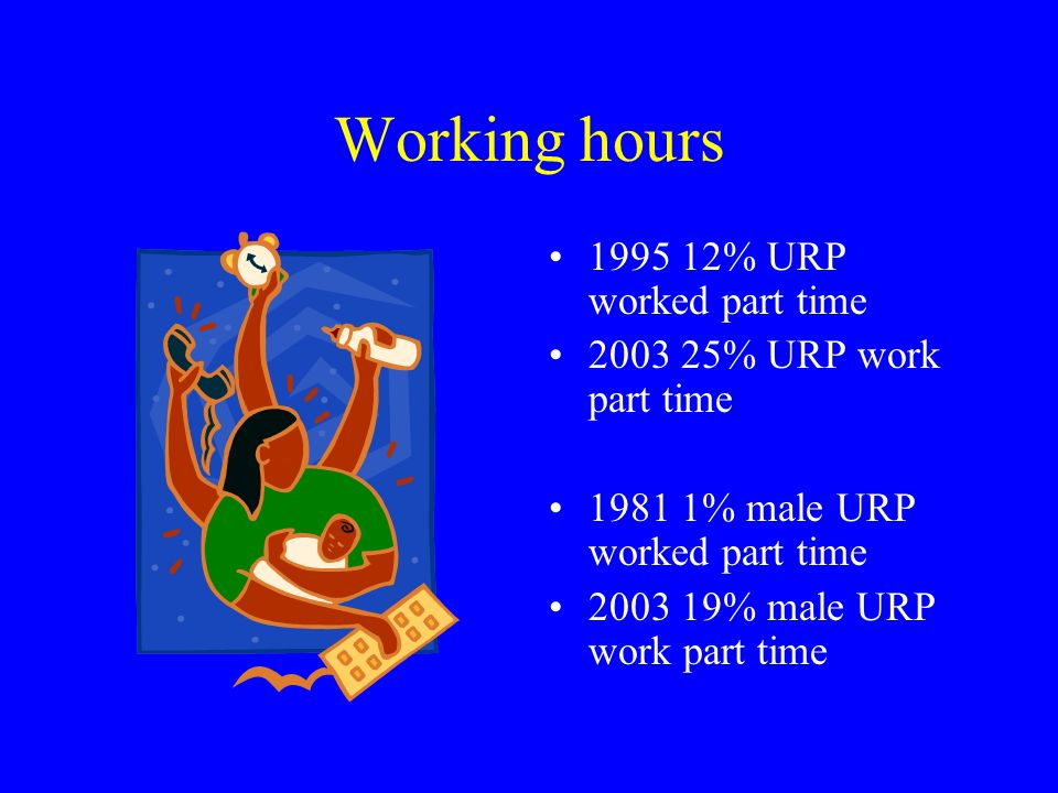 Working hours 1995 12% URP worked part time 2003 25% URP work part time 1981 1% male URP worked part time 2003 19% male URP work part time