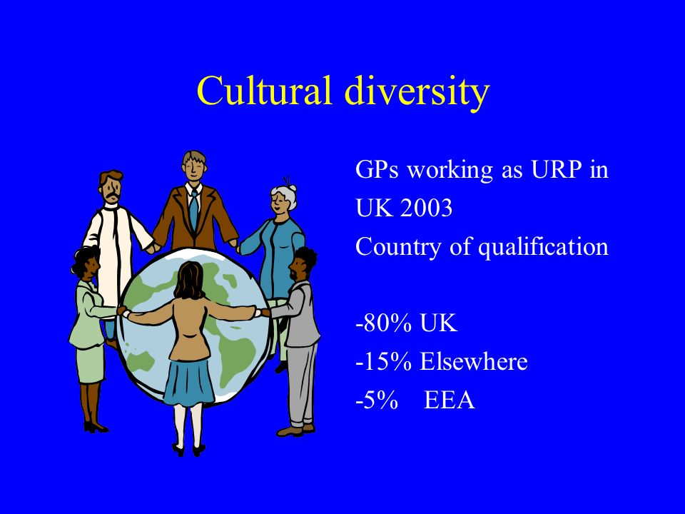 Cultural diversity GPs working as URP in UK 2003 Country of qualification -80% UK -15% Elsewhere -5% EEA