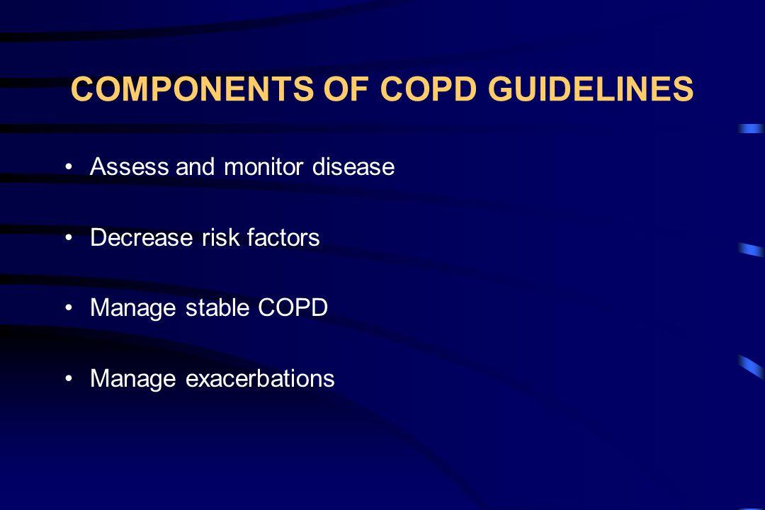GOALS OF EFFECTIVE COPD MANAGEMENT Prevent disease progression Relieve symptoms Improve exercise tolerance Improve health status Prevent and treat complications Prevent and treat exacerbations Reduce mortality