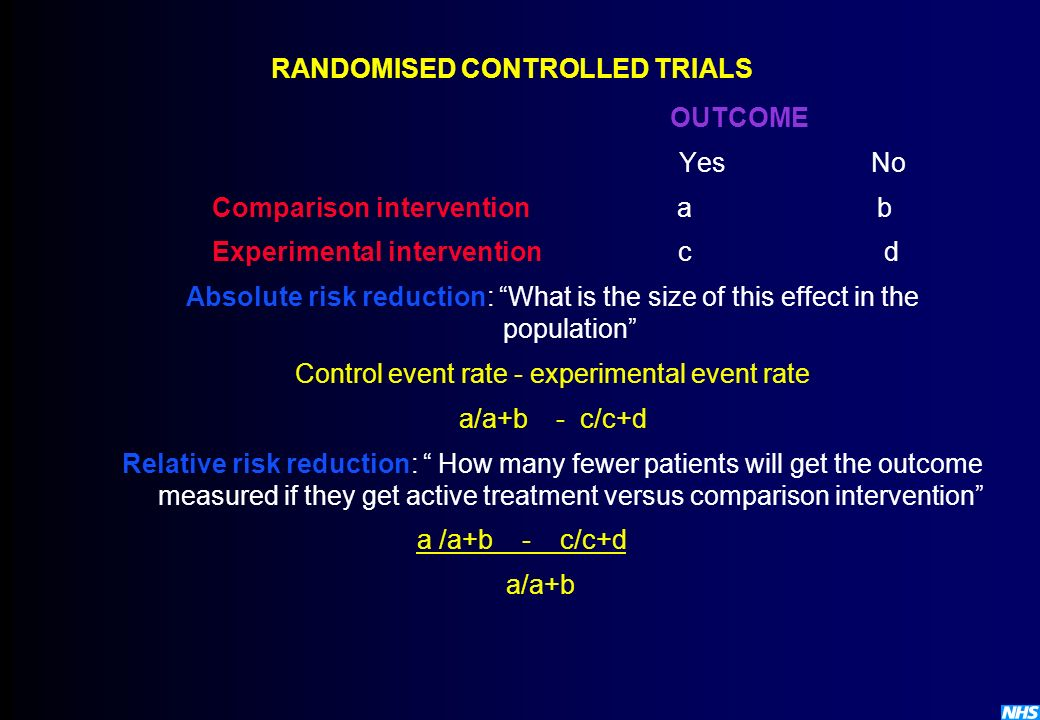 OUTCOME YesNo Comparison intervention a b Experimental intervention c d Absolute risk reduction: What is the size of this effect in the population Con