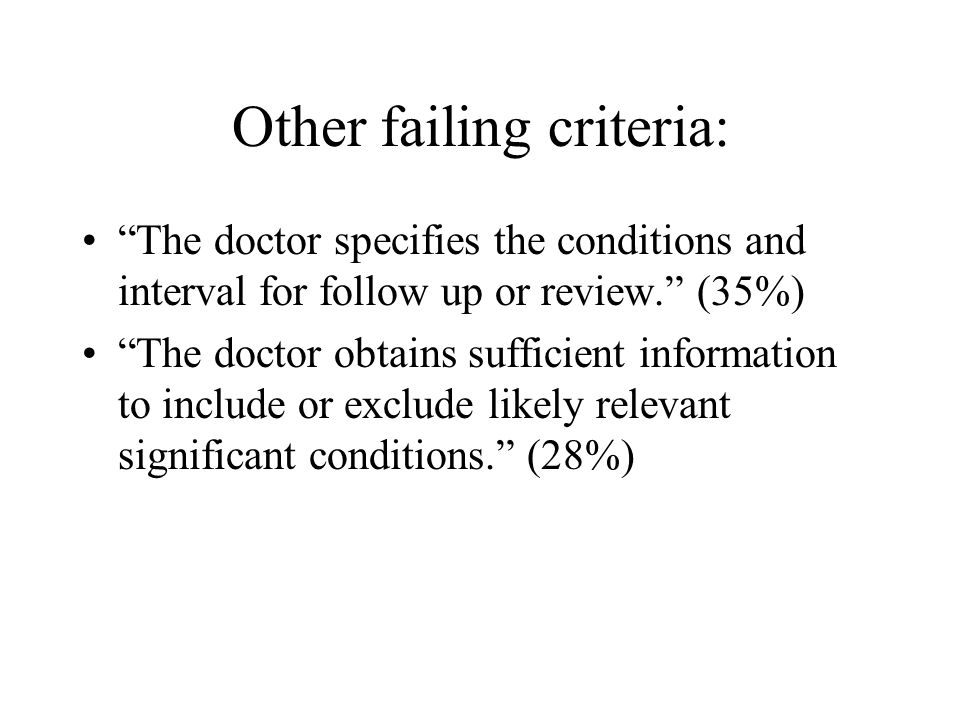 Other failing criteria: The doctor specifies the conditions and interval for follow up or review. (35%) The doctor obtains sufficient information to i