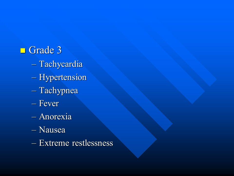 Grade 3 Grade 3 –Tachycardia –Hypertension –Tachypnea –Fever –Anorexia –Nausea –Extreme restlessness