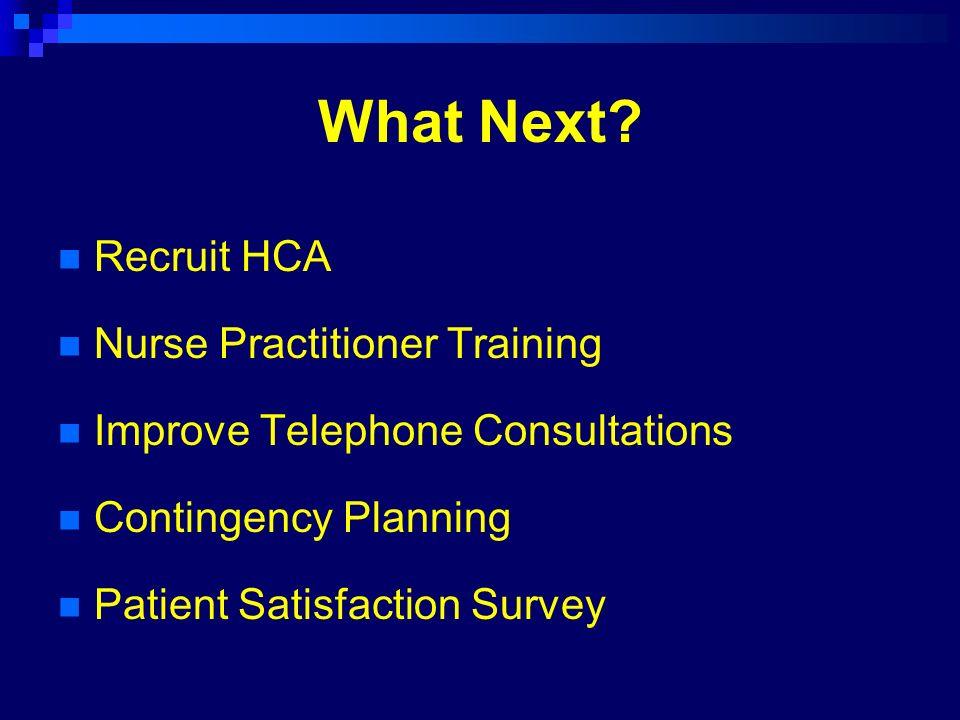What Next? Recruit HCA Nurse Practitioner Training Improve Telephone Consultations Contingency Planning Patient Satisfaction Survey