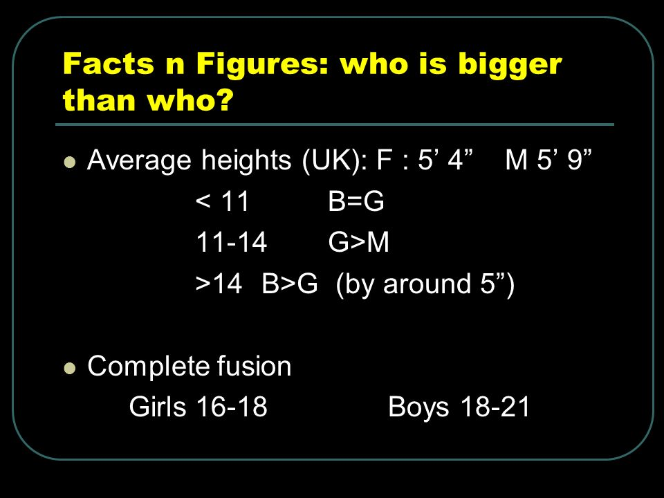 Facts n Figures: who is bigger than who.