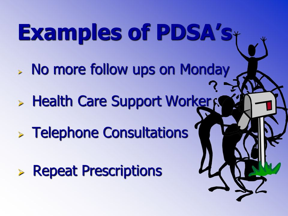 Examples of PDSAs No more follow ups on Monday No more follow ups on Monday Health Care Support Worker Health Care Support Worker Telephone Consultations Telephone Consultations Repeat Prescriptions Repeat Prescriptions