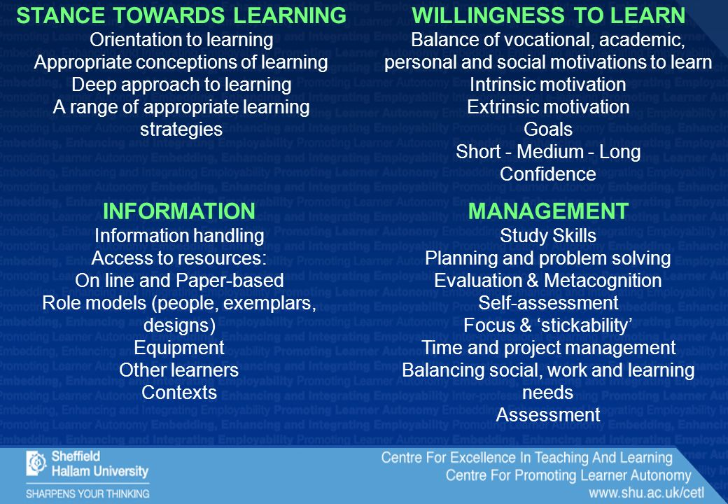 WILLINGNESS TO LEARN Balance of vocational, academic, personal and social motivations to learn Intrinsic motivation Extrinsic motivation Goals Short - Medium - Long Confidence MANAGEMENT Study Skills Planning and problem solving Evaluation & Metacognition Self-assessment Focus & stickability Time and project management Balancing social, work and learning needs Assessment INFORMATION Information handling Access to resources: On line and Paper-based Role models (people, exemplars, designs) Equipment Other learners Contexts STANCE TOWARDS LEARNING Orientation to learning Appropriate conceptions of learning Deep approach to learning A range of appropriate learning strategies