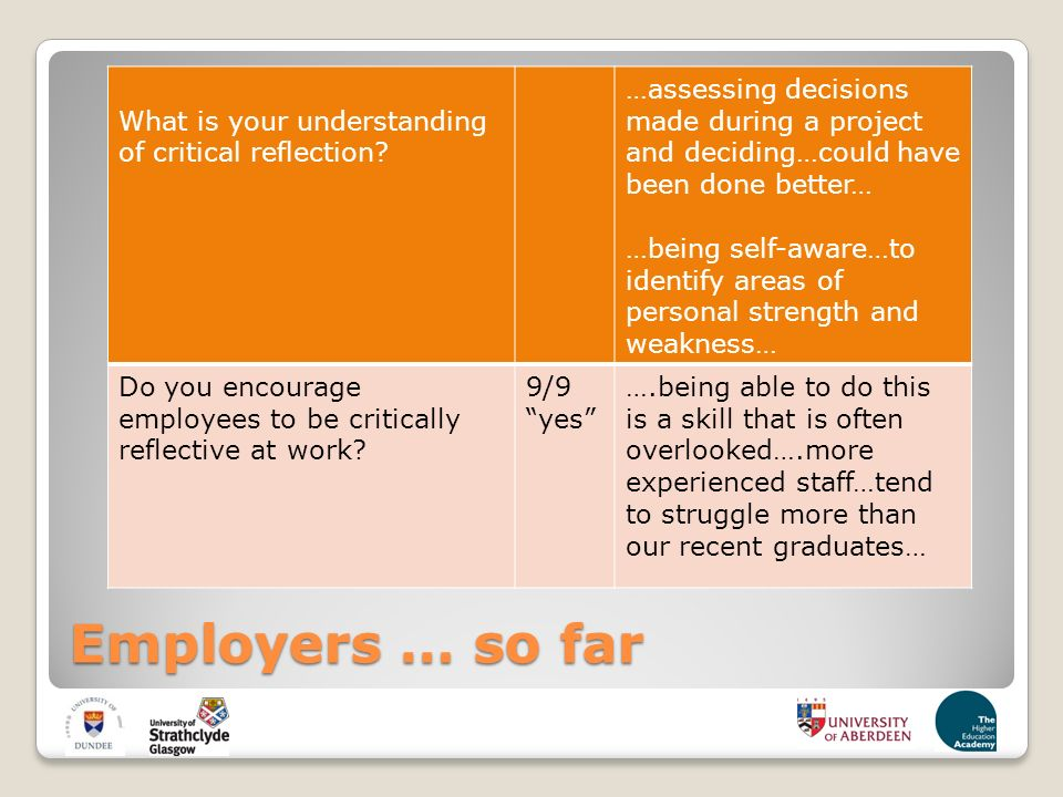Employers … so far What is your understanding of critical reflection.