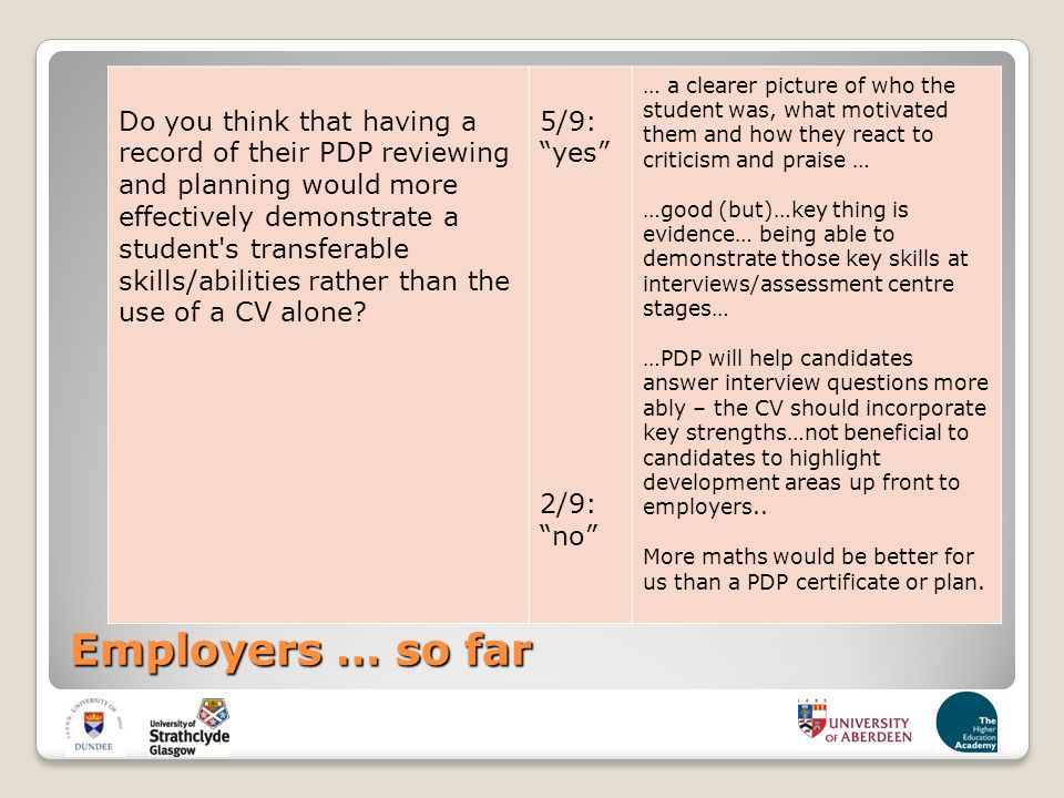 Employers … so far Do you think that having a record of their PDP reviewing and planning would more effectively demonstrate a student s transferable skills/abilities rather than the use of a CV alone.