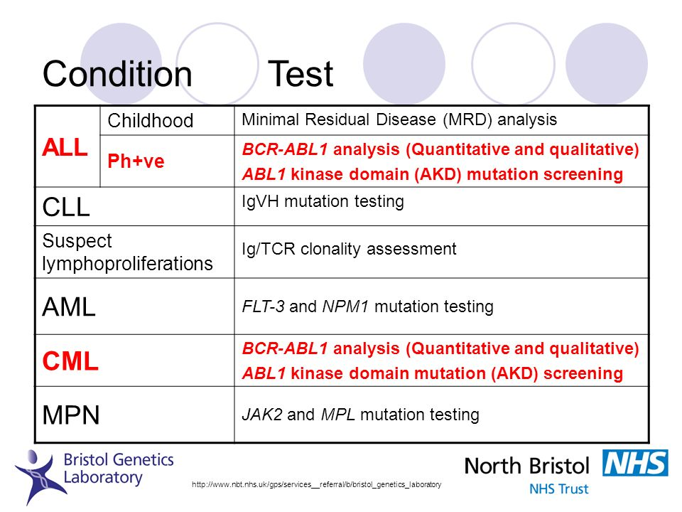 Condition http://www.nbt.nhs.uk/gps/services__referral/b/bristol_genetics_laboratory Test ALL Childhood Minimal Residual Disease (MRD) analysis Ph+ve