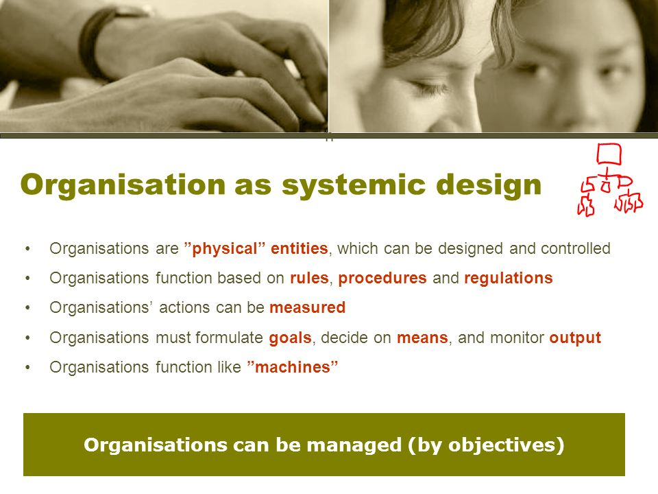 h Organisations are social entities Organisations are socially constructed Organisations has to be perceived as mindsets rather than designs Organisationes includes the ideas and views of employees, and in order to develop the organisation these ideas and views have to be changed Organisation as mindset Organisations cannot be managed – Managers can influence the mindsets of its people