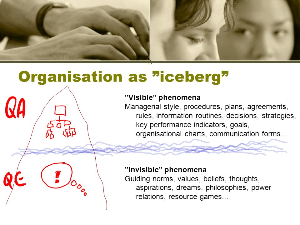 h Organisation as iceberg Visible phenomena Managerial style, procedures, plans, agreements, rules, information routines, decisions, strategies, key performance indicators, goals, organisational charts, communication forms...