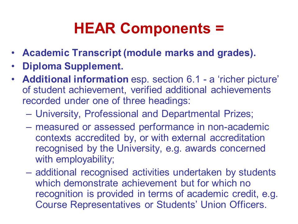 HEAR Components = Academic Transcript (module marks and grades).