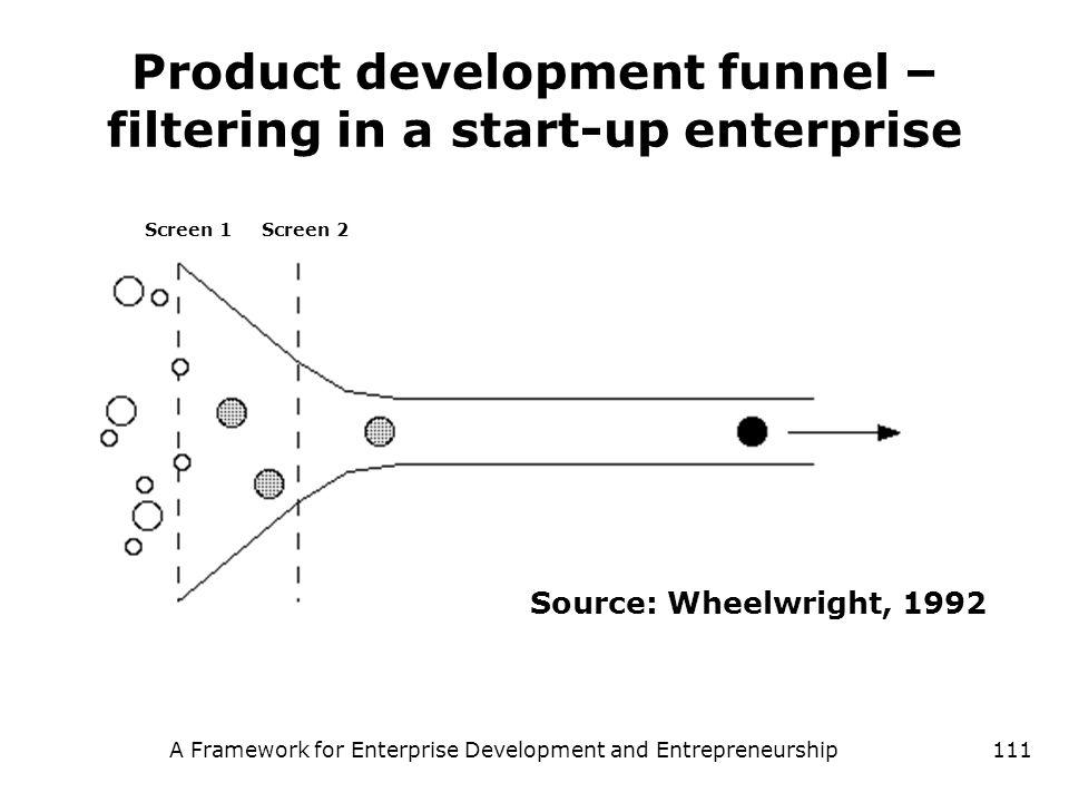 A Framework for Enterprise Development and Entrepreneurship111 Product development funnel – filtering in a start-up enterprise Source: Wheelwright, 19