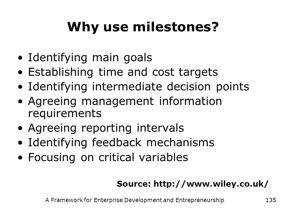 A Framework for Enterprise Development and Entrepreneurship135 Why use milestones? Identifying main goals Establishing time and cost targets Identifyi