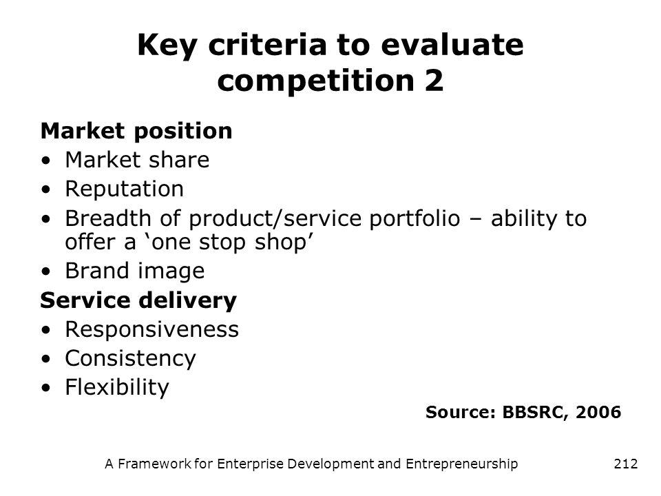 A Framework for Enterprise Development and Entrepreneurship212 Key criteria to evaluate competition 2 Market position Market share Reputation Breadth