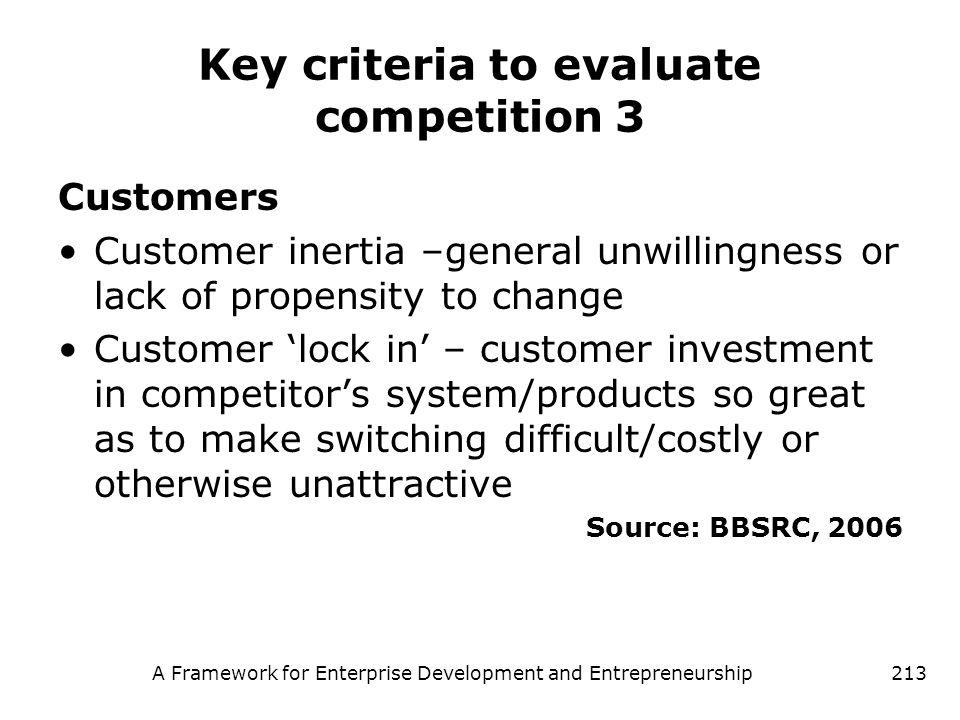 A Framework for Enterprise Development and Entrepreneurship213 Key criteria to evaluate competition 3 Customers Customer inertia –general unwillingnes