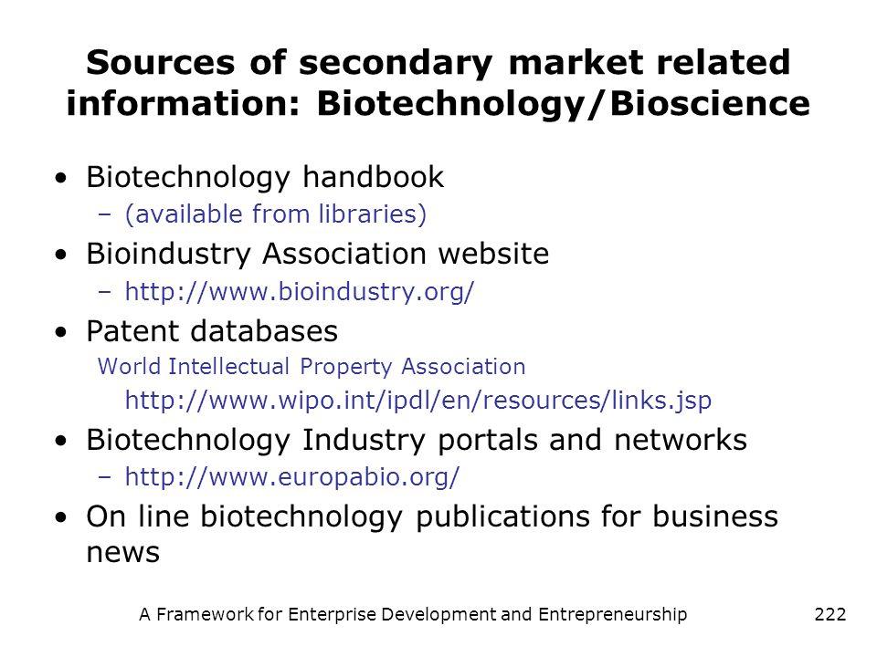 A Framework for Enterprise Development and Entrepreneurship222 Sources of secondary market related information: Biotechnology/Bioscience Biotechnology
