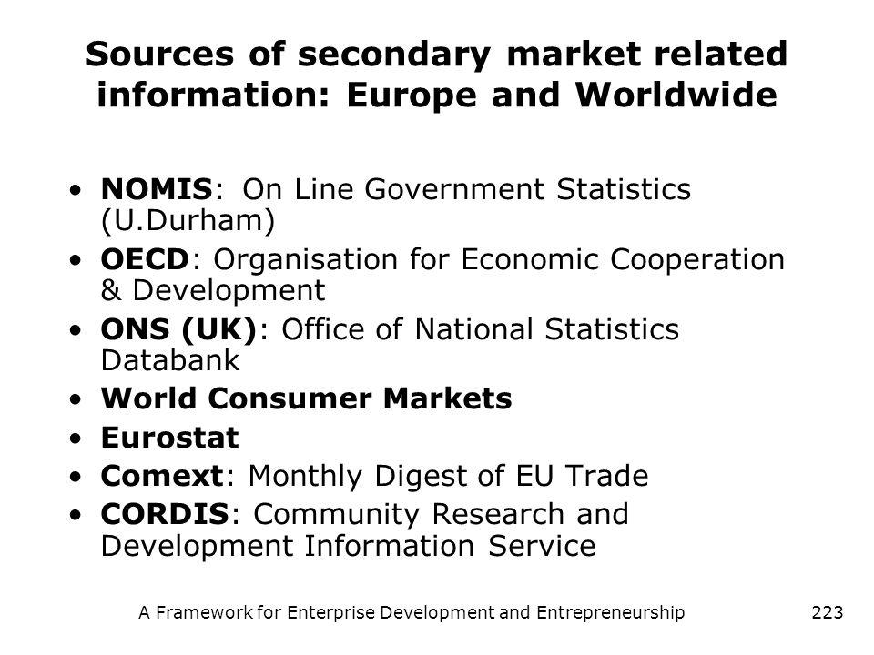 A Framework for Enterprise Development and Entrepreneurship223 Sources of secondary market related information: Europe and Worldwide NOMIS:On Line Gov