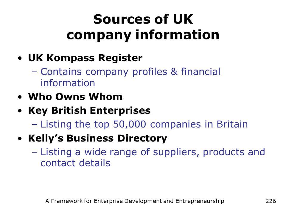 A Framework for Enterprise Development and Entrepreneurship226 Sources of UK company information UK Kompass Register –Contains company profiles & fina