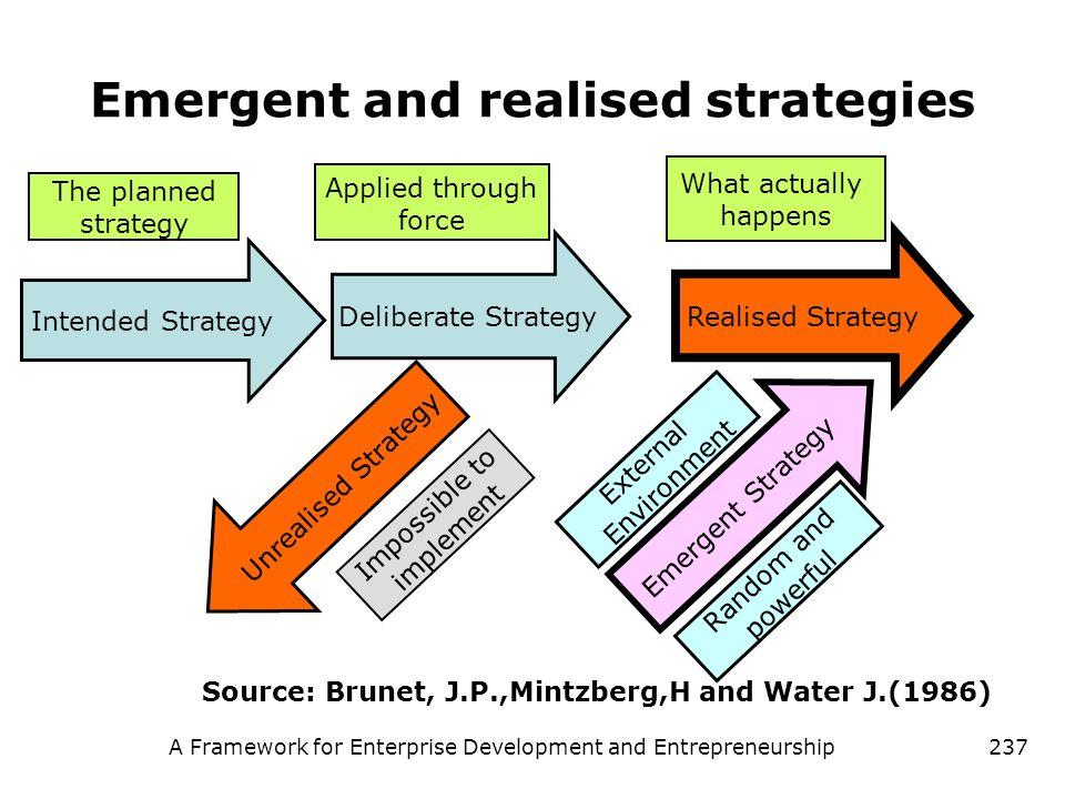 A Framework for Enterprise Development and Entrepreneurship237 Emergent and realised strategies Source: Brunet, J.P.,Mintzberg,H and Water J.(1986) In