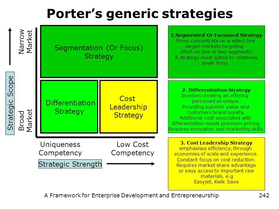 A Framework for Enterprise Development and Entrepreneurship242 Porters generic strategies Segmentation (Or Focus) Strategy Differentiation Strategy Co