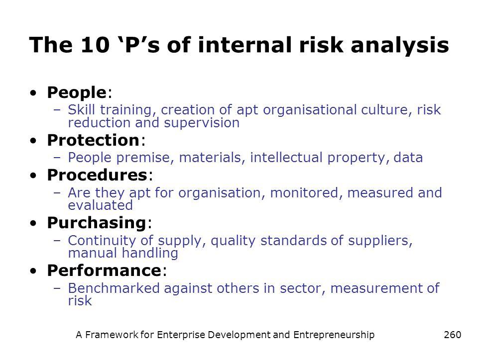 A Framework for Enterprise Development and Entrepreneurship260 The 10 Ps of internal risk analysis People: –Skill training, creation of apt organisati