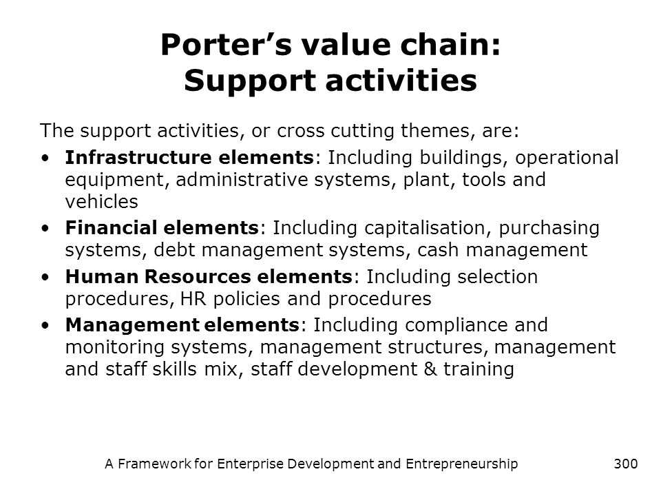 A Framework for Enterprise Development and Entrepreneurship300 Porters value chain: Support activities The support activities, or cross cutting themes