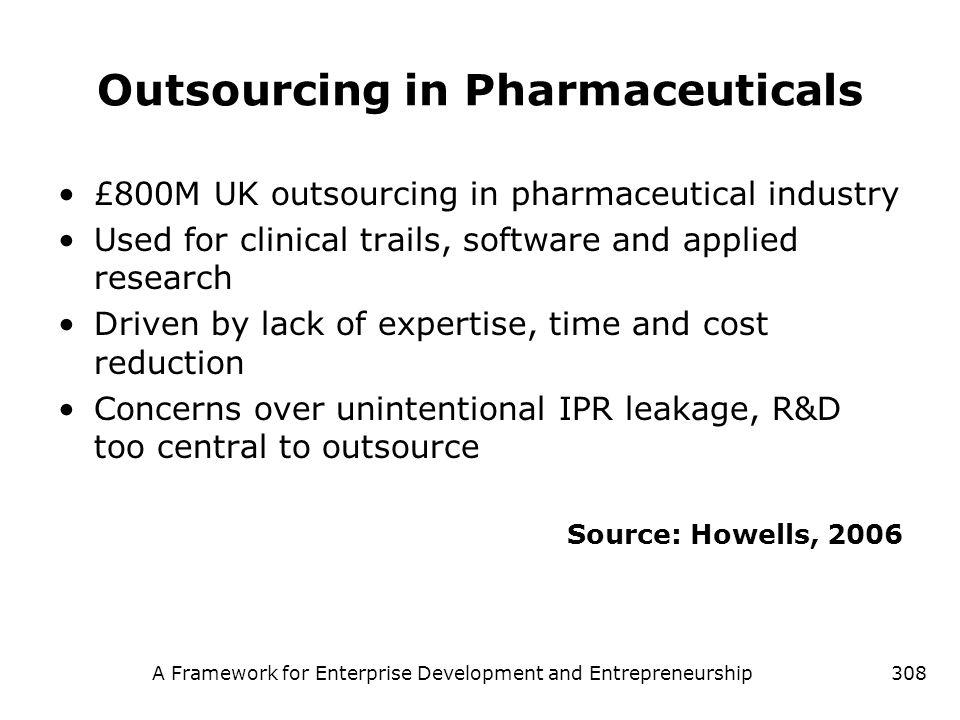 A Framework for Enterprise Development and Entrepreneurship308 Outsourcing in Pharmaceuticals £800M UK outsourcing in pharmaceutical industry Used for