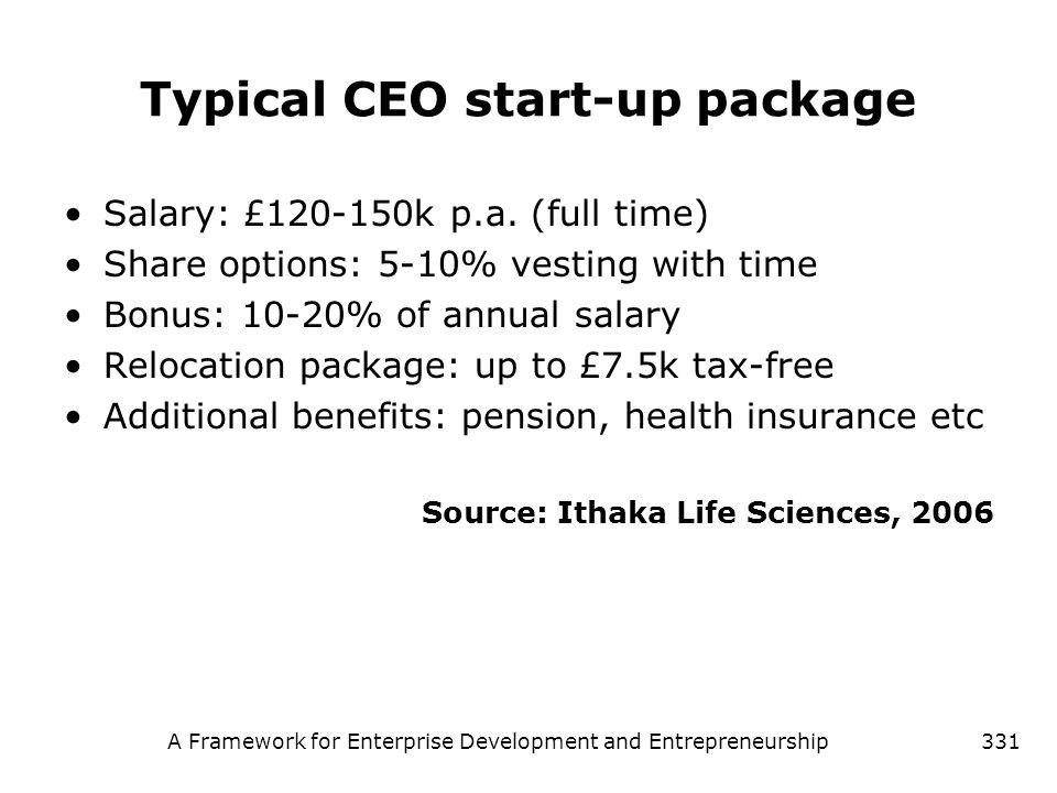 A Framework for Enterprise Development and Entrepreneurship331 Typical CEO start-up package Salary: £120-150k p.a. (full time) Share options: 5-10% ve