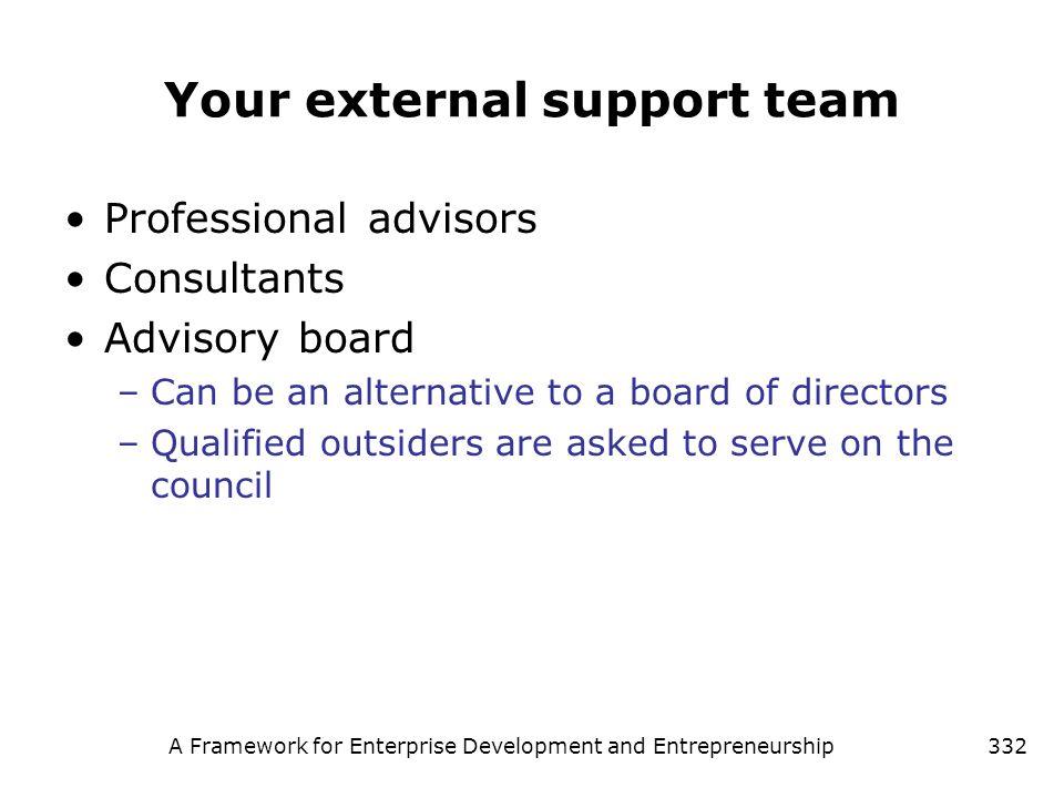 A Framework for Enterprise Development and Entrepreneurship332 Your external support team Professional advisors Consultants Advisory board –Can be an