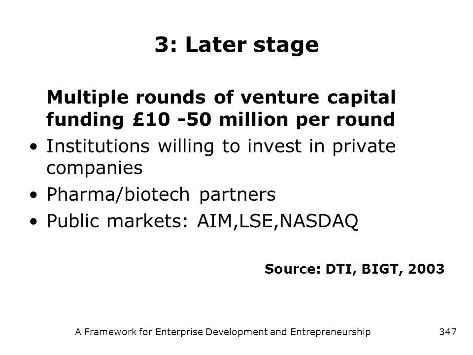 A Framework for Enterprise Development and Entrepreneurship347 3: Later stage Multiple rounds of venture capital funding £10 -50 million per round Ins