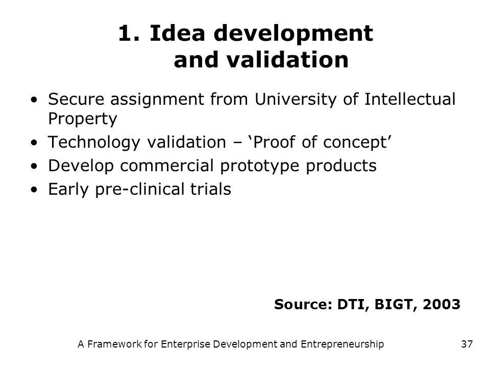 A Framework for Enterprise Development and Entrepreneurship37 1.Idea development and validation Secure assignment from University of Intellectual Prop