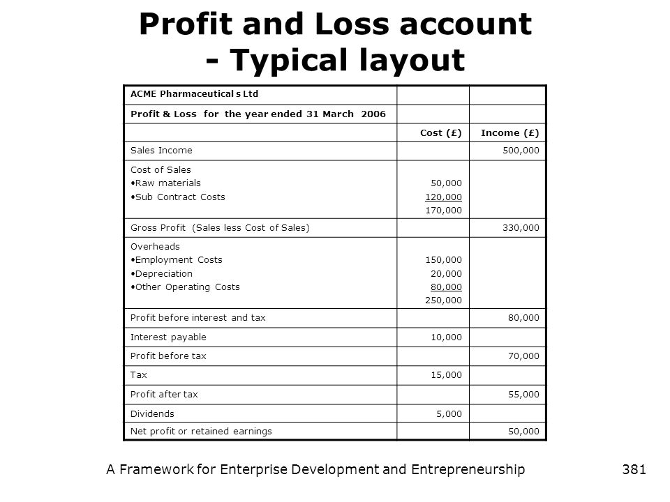 A Framework for Enterprise Development and Entrepreneurship381 Profit and Loss account - Typical layout ACME Pharmaceutical s Ltd Profit & Loss for th