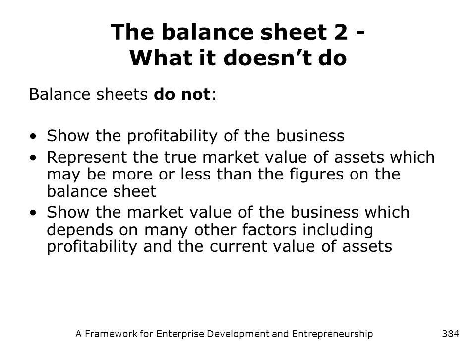A Framework for Enterprise Development and Entrepreneurship384 The balance sheet 2 - What it doesnt do Balance sheets do not: Show the profitability o