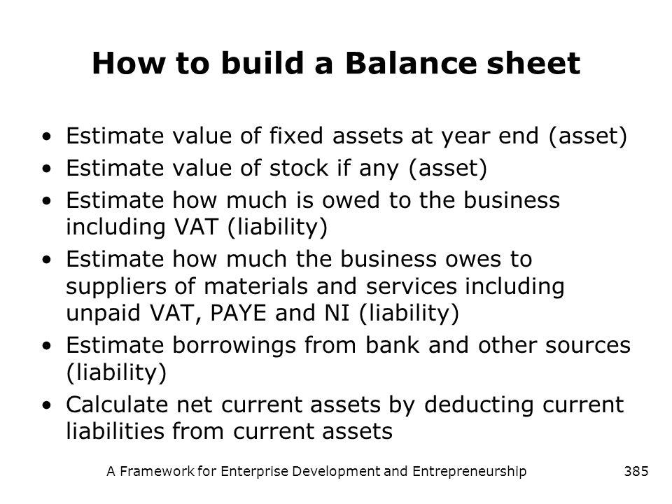 A Framework for Enterprise Development and Entrepreneurship385 How to build a Balance sheet Estimate value of fixed assets at year end (asset) Estimat