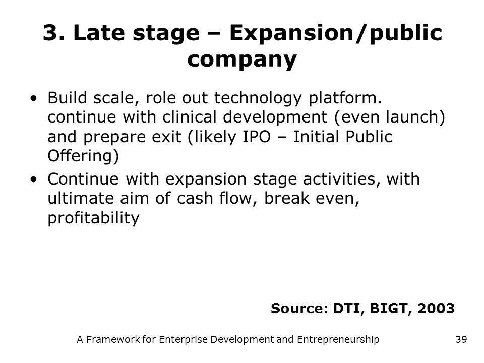 A Framework for Enterprise Development and Entrepreneurship39 3. Late stage – Expansion/public company Build scale, role out technology platform. cont