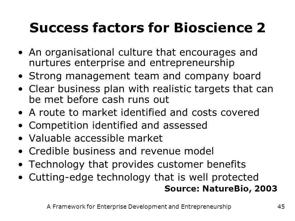 A Framework for Enterprise Development and Entrepreneurship45 Success factors for Bioscience 2 An organisational culture that encourages and nurtures
