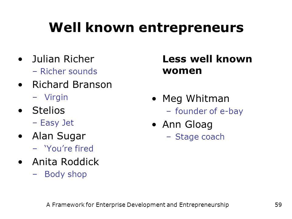 A Framework for Enterprise Development and Entrepreneurship59 Well known entrepreneurs Julian Richer – Richer sounds Richard Branson –Virgin Stelios –