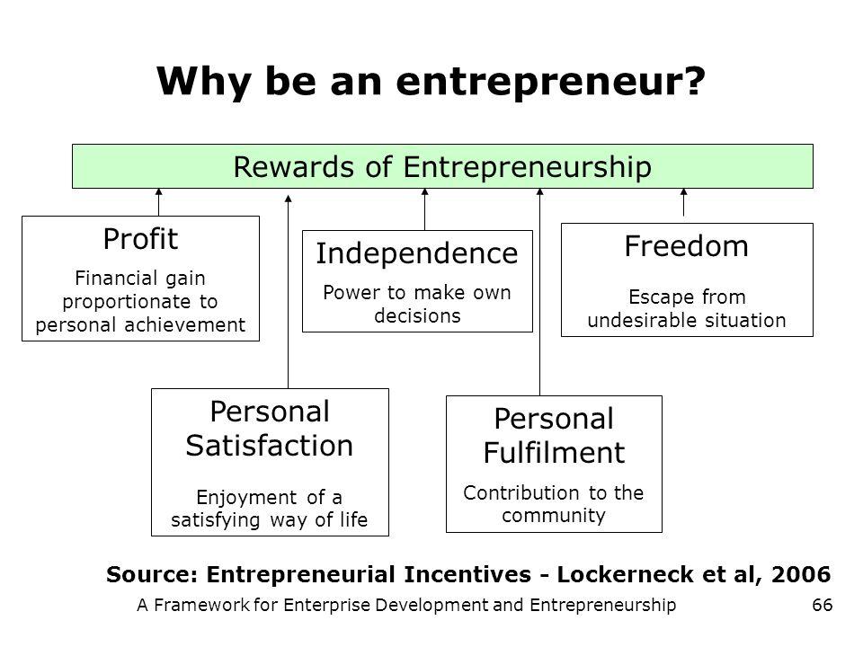 A Framework for Enterprise Development and Entrepreneurship66 Why be an entrepreneur? Rewards of Entrepreneurship Profit Financial gain proportionate