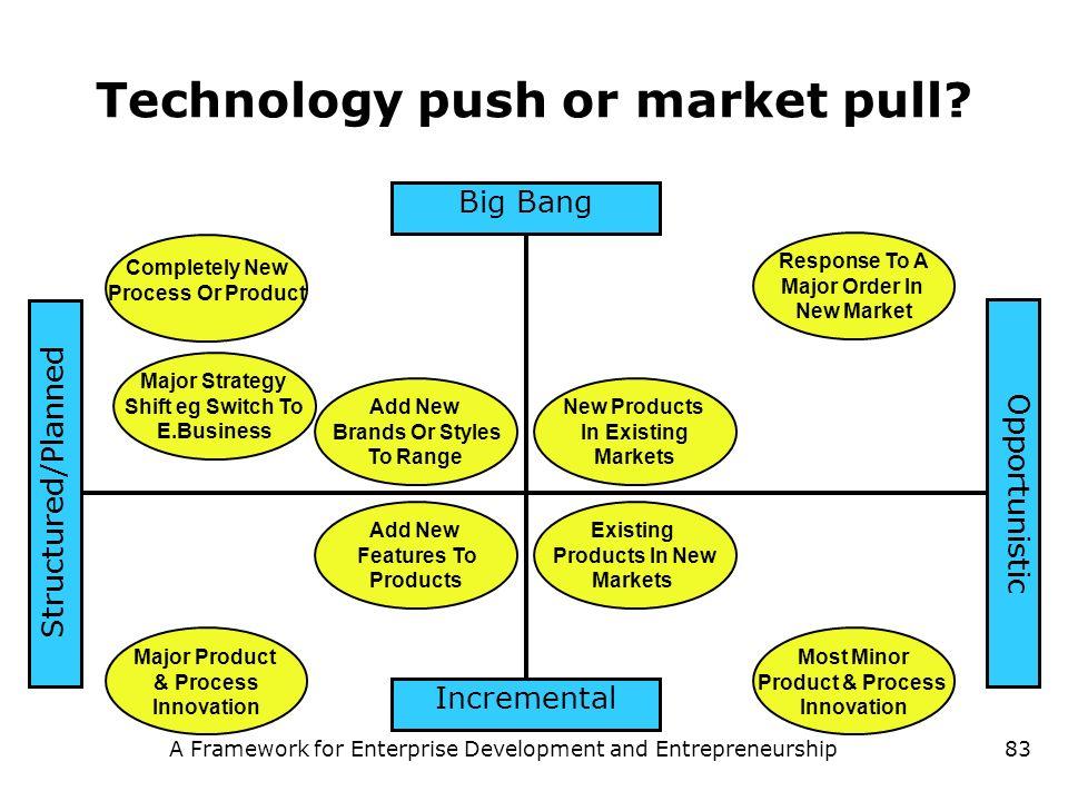 A Framework for Enterprise Development and Entrepreneurship83 Technology push or market pull? Structured/Planned Big Bang Opportunistic Completely New