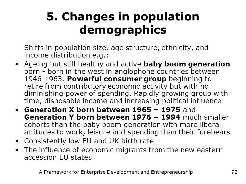 A Framework for Enterprise Development and Entrepreneurship92 5. Changes in population demographics Shifts in population size, age structure, ethnicit