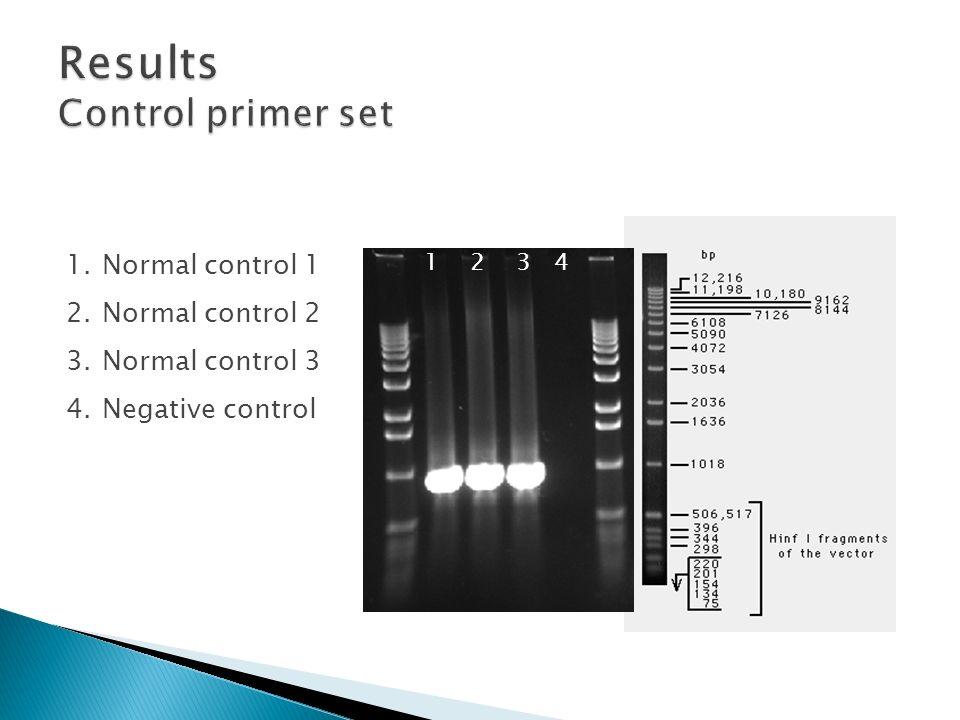 1.Normal control 1 2.Normal control 2 3.Normal control 3 4.Negative control 1 2 3 4
