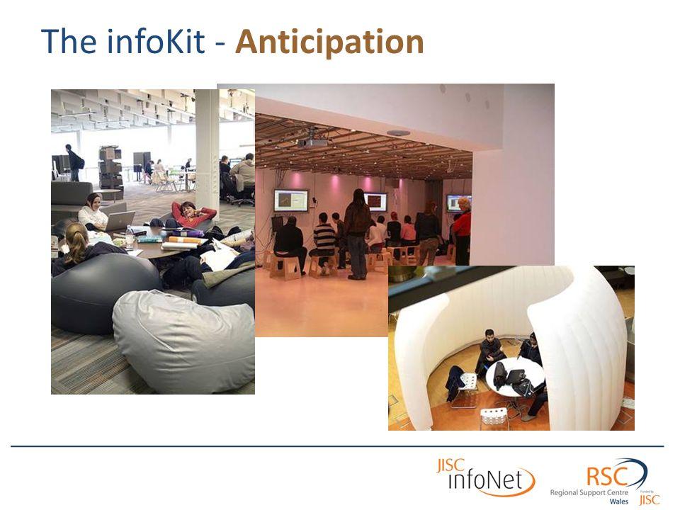 The infoKit - Anticipation